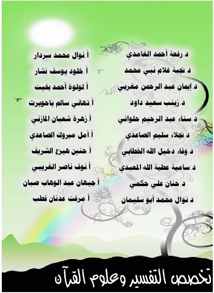 صوره اسماء البنات في القران , الاسماء المذكورة في القران الكريم