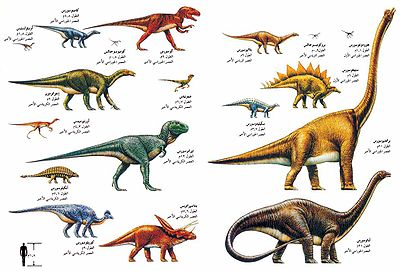 صورة بحث حول الديناصورات , موضوع تعبير عن الديناصورات