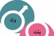 صورة ما طرق تحديد نوع الجنين, تحديد نوع الجنين